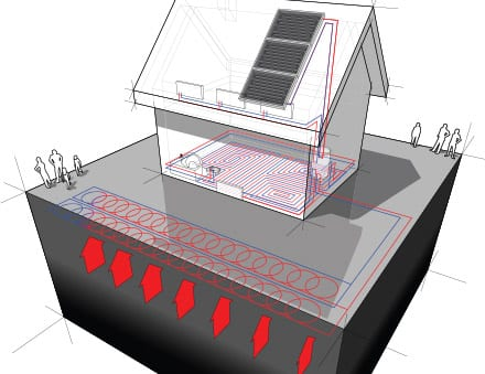 geothermal heating and cooling services holiday shore il