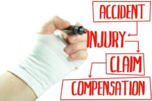 what to do after a workers' comp claim denial edwardsville il
